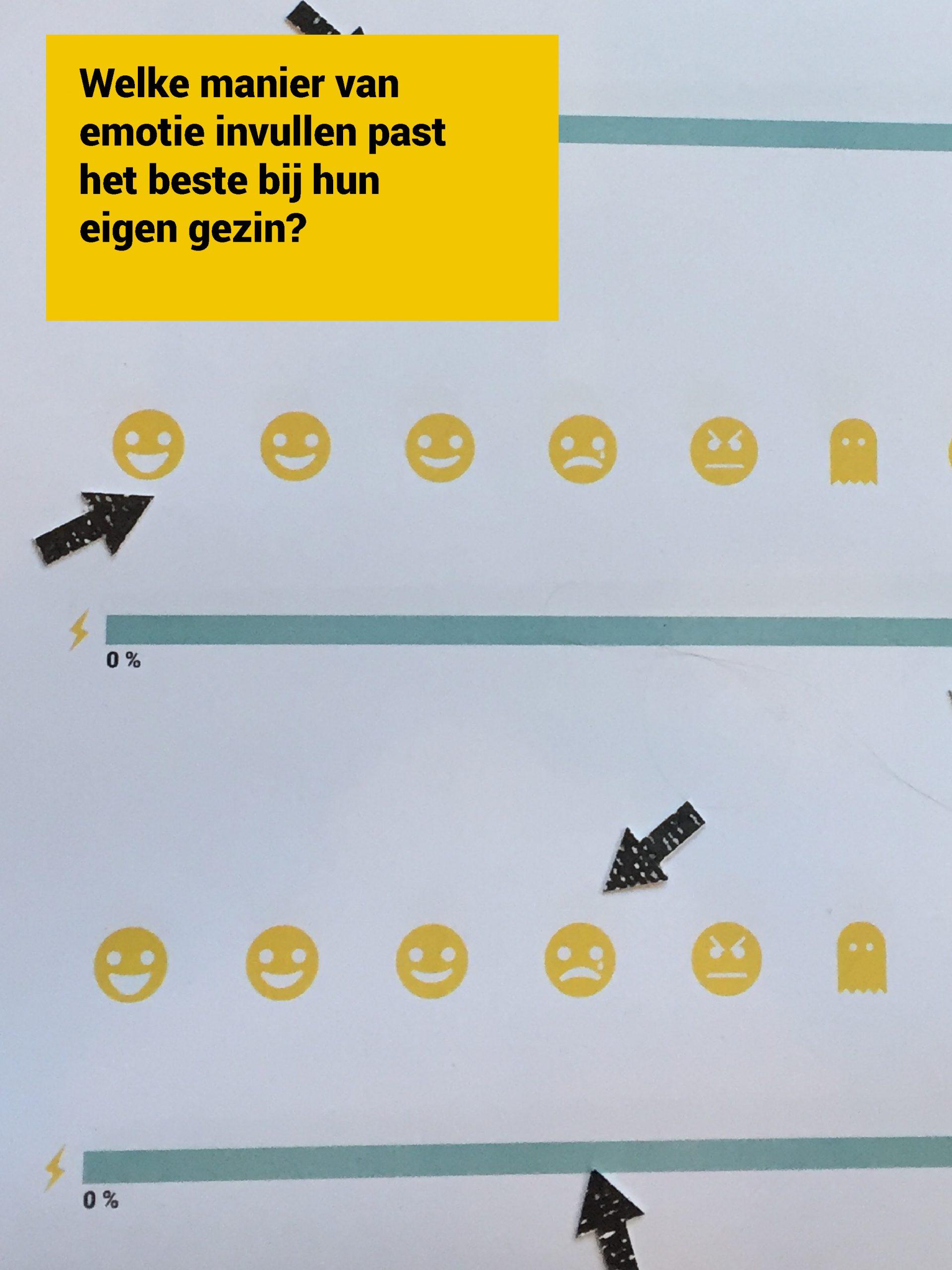 happy hall social design jeugdzorg echter ontwerp garage2020 de kat is kwijt muzus