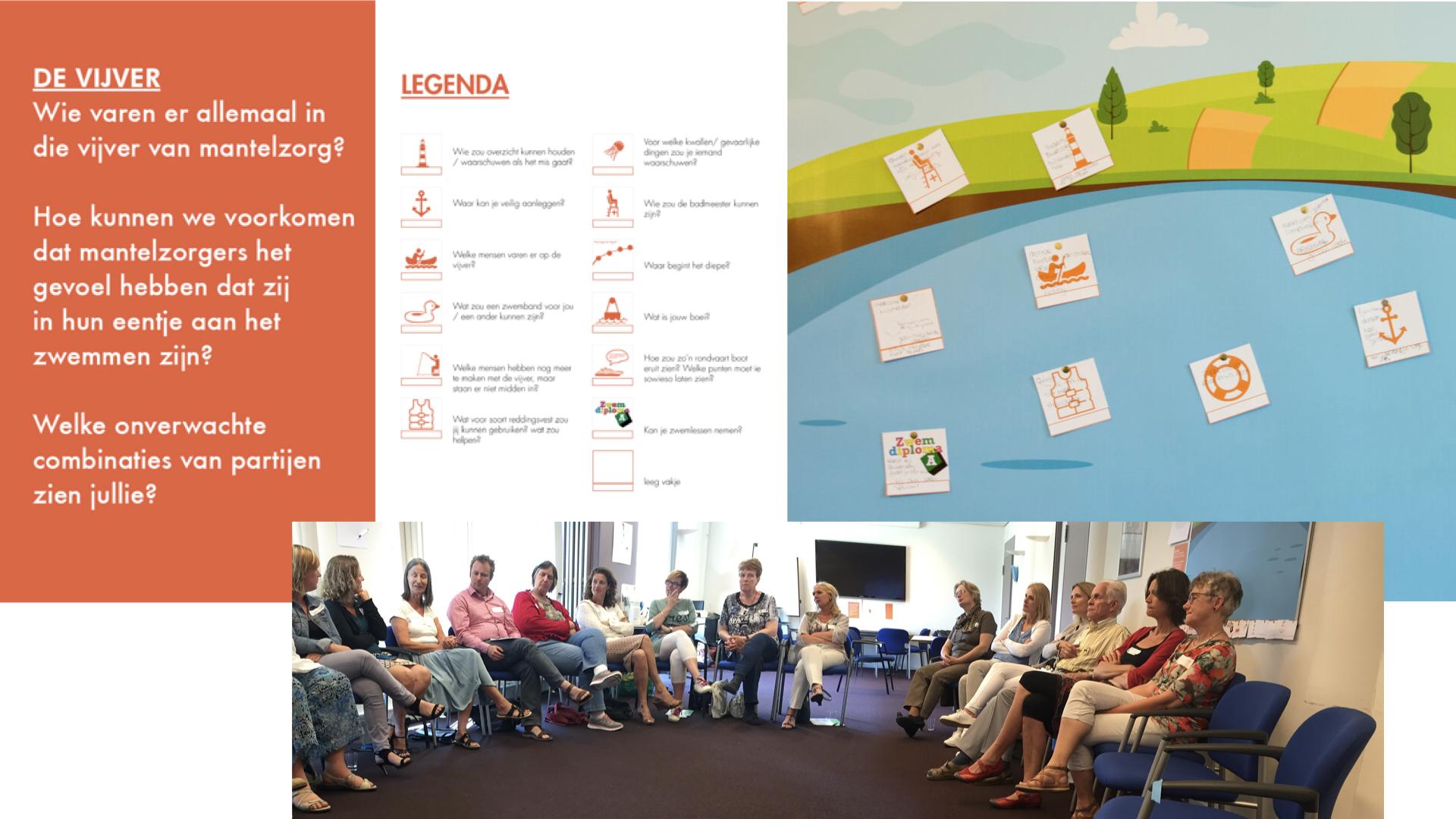 Design Thinking voor complexe vraagstukken | Ontwerpend onderzoek Design Thinking voor complexe vraagstukken | Ontwerpend onderzoek
