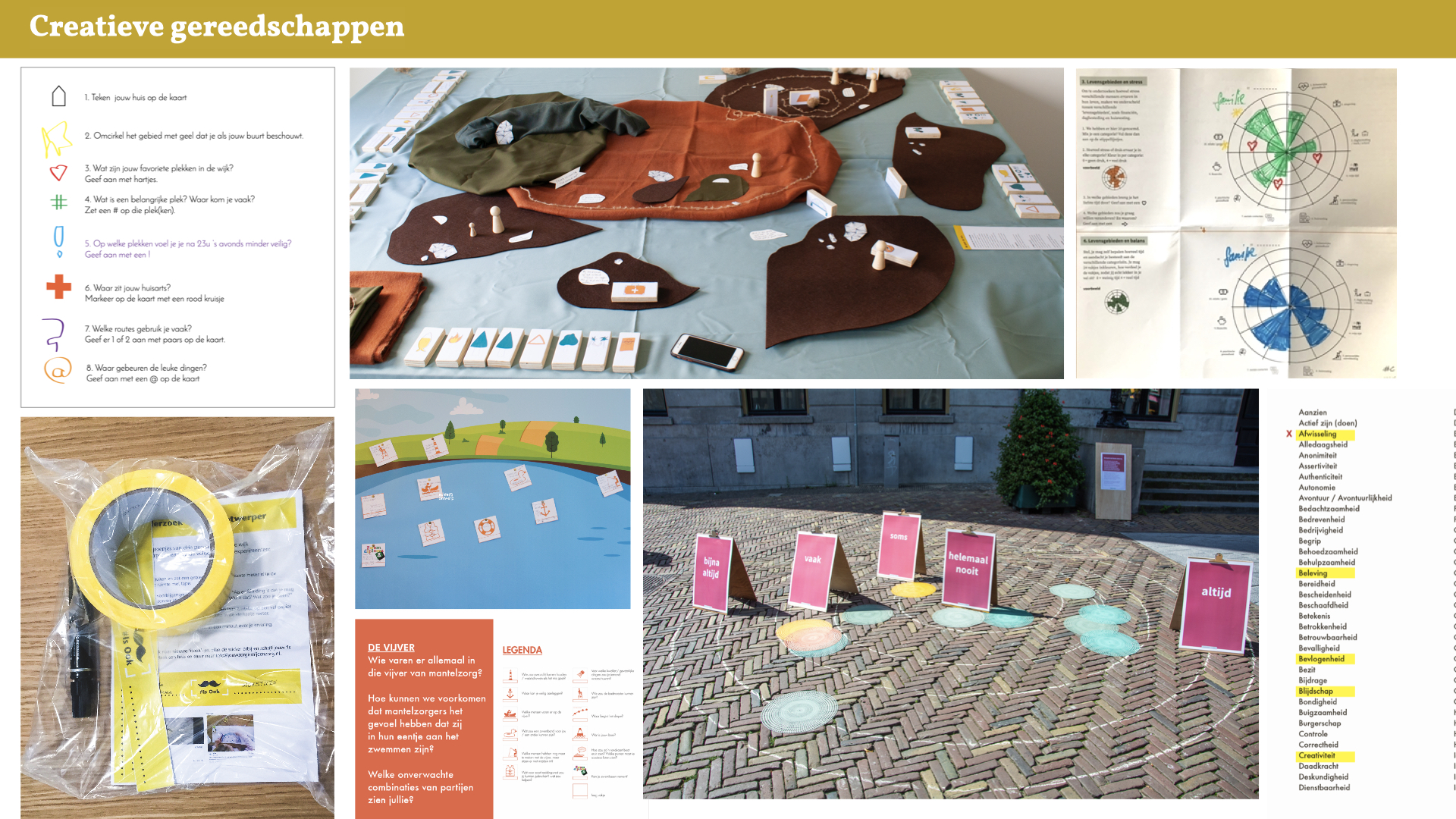 creatieve gereedschappen-echterontwerp-socialdesign-contextmapping